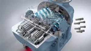 GEA Grasso Screw Compressor Product Animation - YouTube