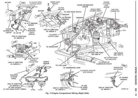 Jeep Commander O2 Sensor Wiring Diagram by 93 Zj No Fuel No Spark Jeepforum