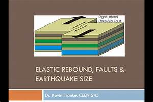 Elastic Rebound  Faults  And Earthquake Size