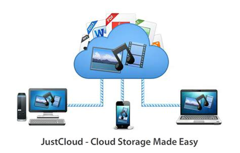 A List Of Best Online Data Storage For Business  Spiderorbit. Food Science Degrees Online Buy Stock Image. Inkjet Vs Laser Printers For Home Use. Upper Iowa University Mba Ldap Security Group. Roof Cleaning Seattle Wa Dow Jones Reit Index. Best Retirement Websites Dallas Data Recovery. 401k For Small Businesses Microsoft Etl Tools. Medical Assistance Programs Best Seo Agency. Interior Design Education And Training