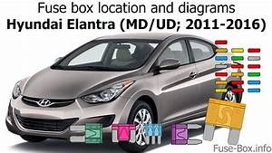Fuse Box Location And Diagrams  Hyundai Elantra  Md  Ud
