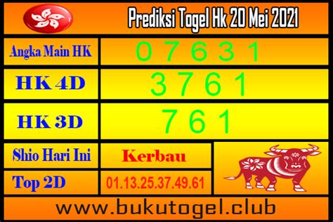 hk togel forecast  mei  funny catsus
