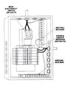 similiar basic residential wiring diagrams keywords wiring wall plug diagram basic bath wiring diagram wiring diagram for