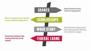 - The University of New Mexico Financial Assistance