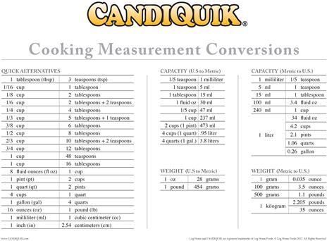 table de conversion cuisine cooking conversion chart diabetes inc