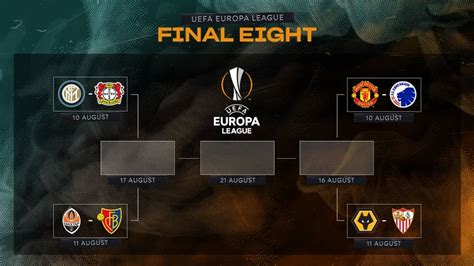 The official preview before the final, hear from both villarreal and manchester united. Europa League Quarter-Finals Preview | The Europa League Show (Ep. 3) - Sports Gambling Podcast
