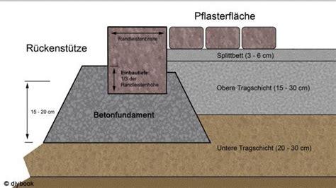 Wieviel Beton Für Randsteine by Randsteine Setzen Garten Randsteine Vorgarten Ideen
