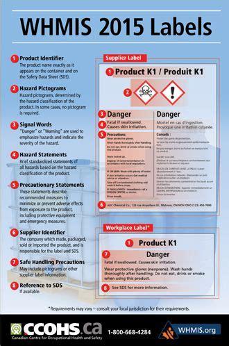 display  poster   whmis  label elements