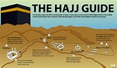 Hajj explained: Your simple guide to Islam's annual ...