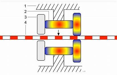 Inchworm Linear Motion Motor Piezoelectric Wikipedia Lens