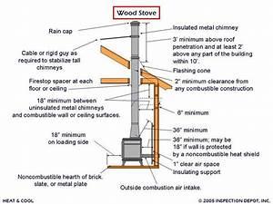 Wood Stove Installation Specs