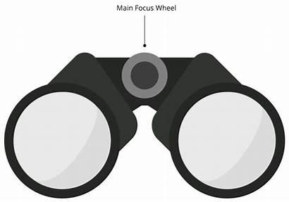 Binocular Clipart Binoculars Guide Sight Buying Focus