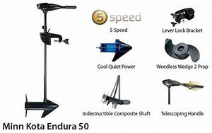 Minn Kota Endura50