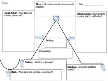 story arc graphic organizer reading ideas story arc