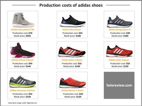 What Does It Cost To Make A Running Shoe?  Solereview. Dental Clinics In Dubai The General Insurance. Electric Hot Water Heater Installation. Build Your Own Social Network Site. Server Settings For Godaddy Gmat Verbal Test. Storage Containers Shelves Roofers St Louis. Want To Open Bank Account Cars With V8 Engine. Medical Billing Companies Nj. How Do You Say Good Morning In Spanish