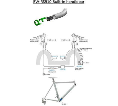 shimano di2 wire kit 3 port with handle bar junction bike bug