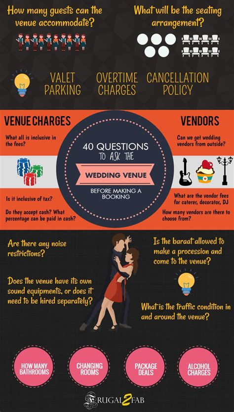 questions    wedding venue  making