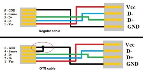 diy otg usb wiring diagram repair wiring scheme ground y usb cable with external 5v supply electrical engineering stack exchange