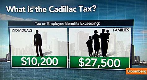 Cadillac Tax Thresholds 2020 by 3 Compromises Democrats Can Make To Repair Obamacare