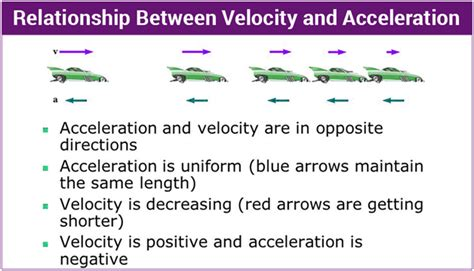 Differences Between Velocity And Acceleration  Comparison & Table