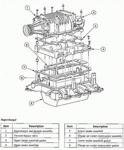 Vacuum Diagram For A2001 Ford Lightning 5 4l Supercharged Engine