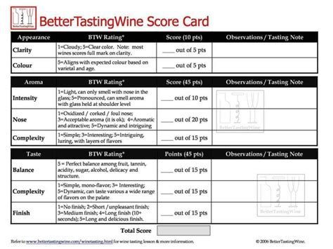 wine order form template sampletemplatess sampletemplatess