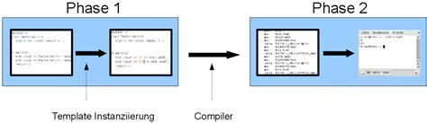 template metaprogramming erfreut definieren template galerie vorlagen ideen fortsetzen templerun info