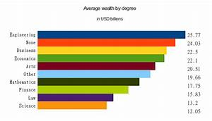 Qualifications of South Africa's richest people