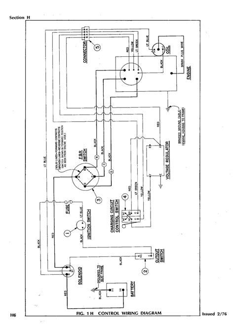 Ezgo Forward Reverse Switch Wiring Diagram Free