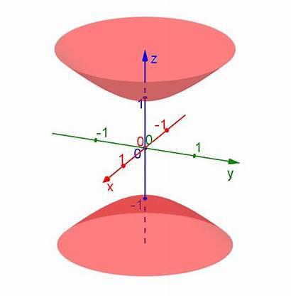 Level Geogebra Graph Surfaces Interactive Ubc Math