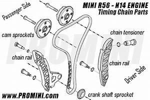 2002 Mini Cooper Parts Diagram  U2022 Wiring Diagram For Free