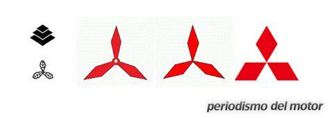 la evolucion de los logos de las marcas de coches