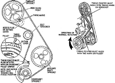 Ford Ranger Timing Diagram by Ford 2 3 Engine Diagram Wiring Diagrams