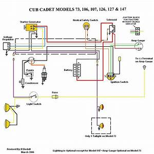 Main Ground Wire - Cub Cadet Tractor Forum
