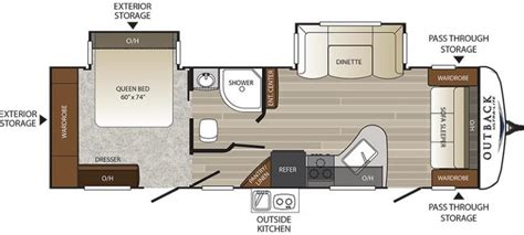 front kitchen rv floor plans noble rv iowa and minnesota rv dealer mn ia rv sales 6758