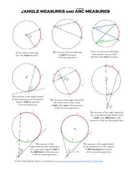 circle properties study guide angles arcs  segments