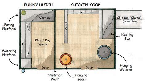 hutchcoop floorplan redeem  ground