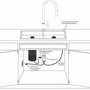 Garbage Disposal Wiring Diagram