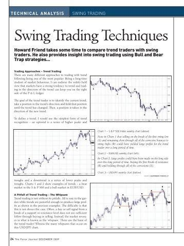 Forex Technical Analysis Techniques | Forex Day Trading Bot