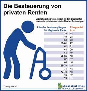 Rente Berechnen : rente steuer richtig berechnen ~ Themetempest.com Abrechnung