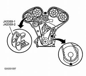 2003 Cadillac Cts Serpentine Belt Routing And Timing Belt