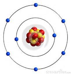 Oxygen Atomic Structure