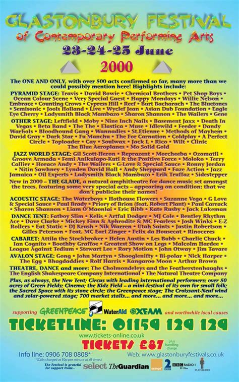 causes of water in basement 2000 glastonbury festival