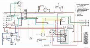 Electrical Control Panel Wiring Diagram Pdf Download In