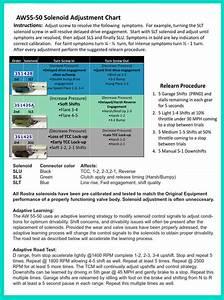 Transmission Fluid Type Chart Transmission Repair Manuals Aw 55 50sn 55 51sn
