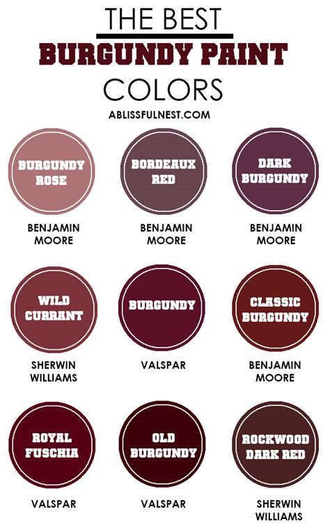 paint colors that go with how to decorate with burgundy design tips a blissful nest