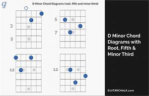 D Minor Chord Lesson And Primer For Guitar Players