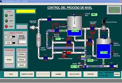 Scada Hmi Wincc Interface System Intouch Functions