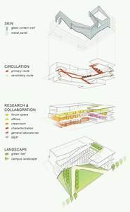 Explanation Diagrams