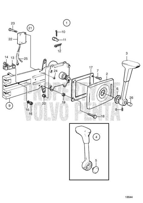 throttle gear shift stuck    remove  handle